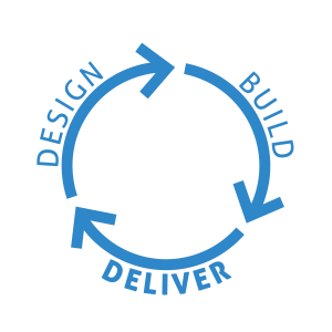 deliver cycle, design build deliver cycle, commercial framing contractors, commercial builders, commercial concrete contractors, commercial drywall contractors, commercial framing, South Eastern construction, retail construction companies, commercial remodeling contractors, construction management