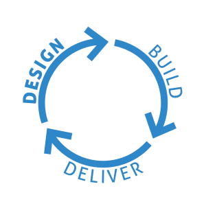 design, design build deliver cycle, commercial framing contractors, commercial builders, commercial concrete contractors, commercial drywall contractors, commercial framing, South Eastern construction, retail construction companies, commercial remodeling contractors, construction management
